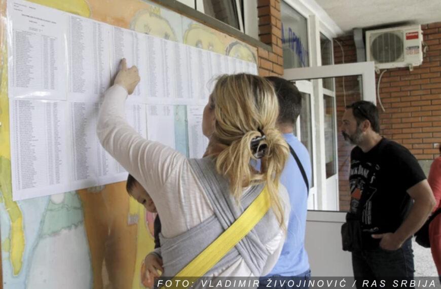 Objavljene preliminarne liste PRIMLJENE DECE U VRTIĆE u Beogradu: Oko 14.000 dece je primljeno, a tokom leta odobravaće se i proširenje kapaciteta